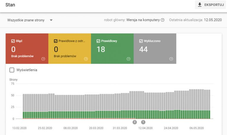 Stan indeksu w Google Search Console